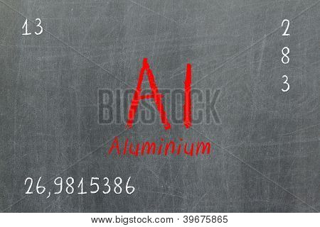 Isolated Blackboard With Periodic Table, Aluminium