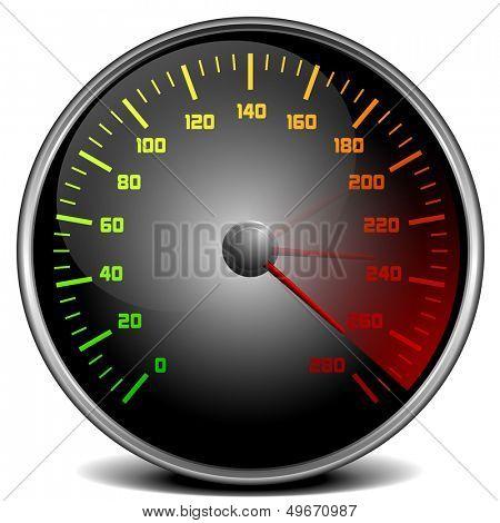 illustration of a speedometer gauge