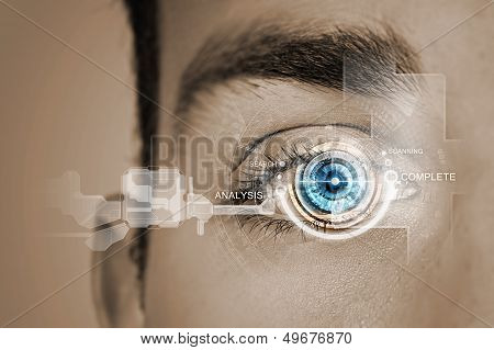 Identification of eye