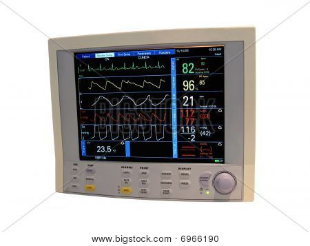 Color Cardiovascular Monitor, Digital Diagnostic Display, Doppler