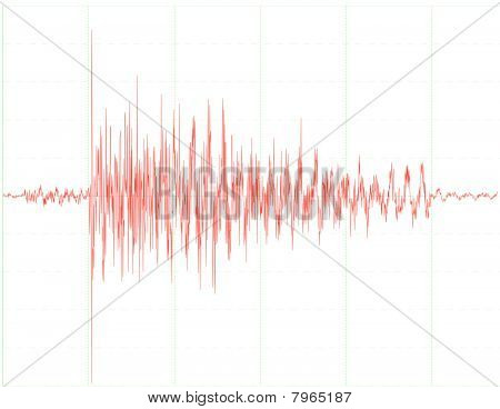 earthquake wave graph
