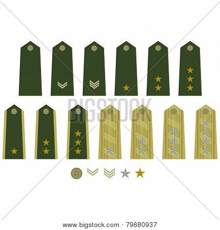 Insignia of the Norwegian Army