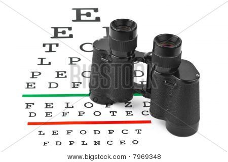 Binoculars On Eyesight Test Chart