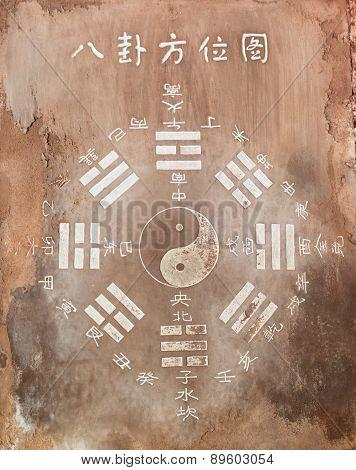 Bagua Symbols