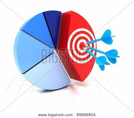 Pie chart with target