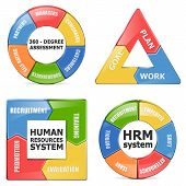 stock photo of self assessment  - Different human resources management diagrams isolated on white background - JPG