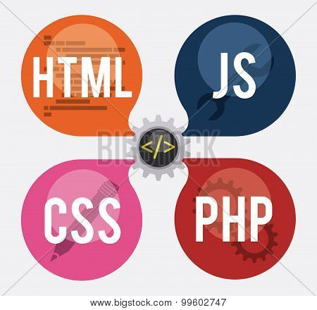 Web Developer Design.