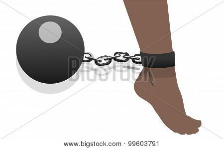 Female Legs In Chains