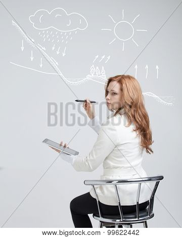 poster of Young woman drawing schematic representation of the water cycle in nature