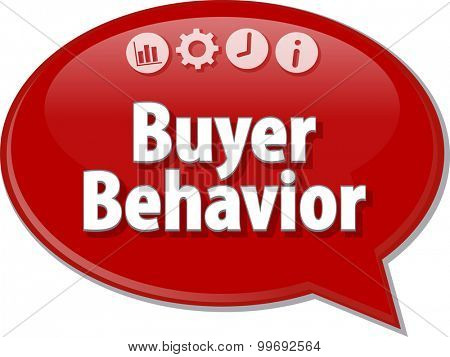 Speech bubble dialog illustration of business term saying Buyer Behavior