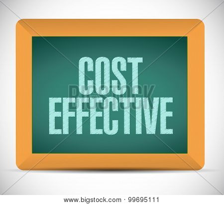 Cost Effective Board Sign Concept