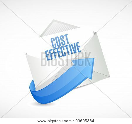 Cost Effective Mail Sign Concept