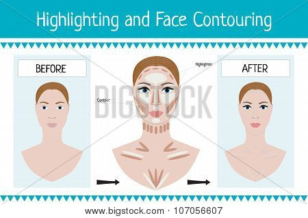 Woman face before and after makeup - vector