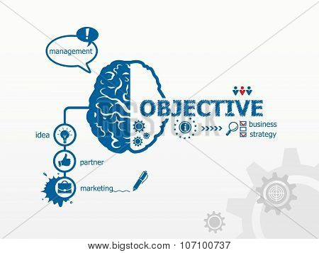 Objective Concept. Brain And Icons In Flat Style For Consulting, Finance, Management