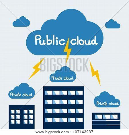 Public Cloud, Cloud computing concept, Vector Flat design