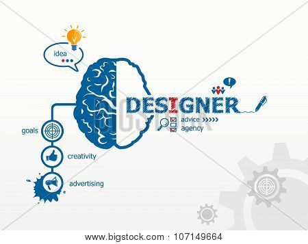 Designer Design Illustration Concepts And Brain For Business, Consulting.