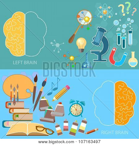 Left And Right Brain Functions Concept Analytical And Creativity Sciences And Arts banners