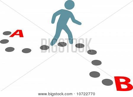 Person zu Fuß folgen Pfad Plan Punkt A nach B