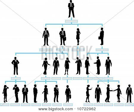 Organization Chart Corporate Company Silhouette People