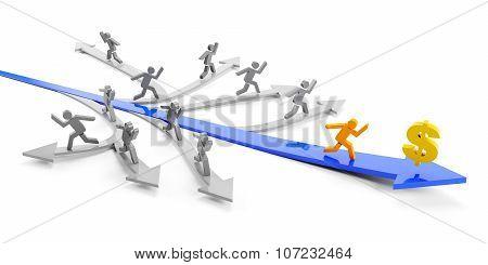 Direct path to making profit