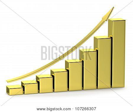 Golden Bar Chart With Golden Arrow