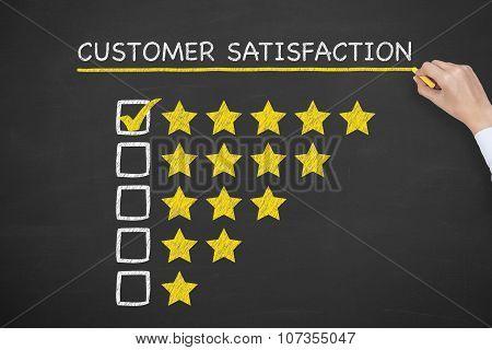 Customer Satisfaction on Blackboard
