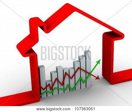 Changes in real estate prices. Concept