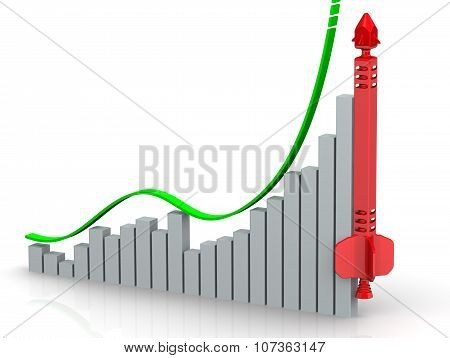 Graph of rapid growth. Concept