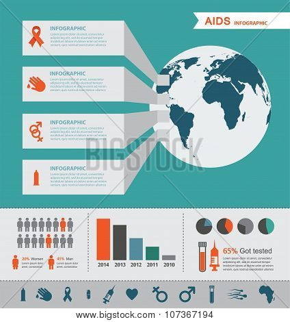 HIV and AIDS infographics. World AIDS day