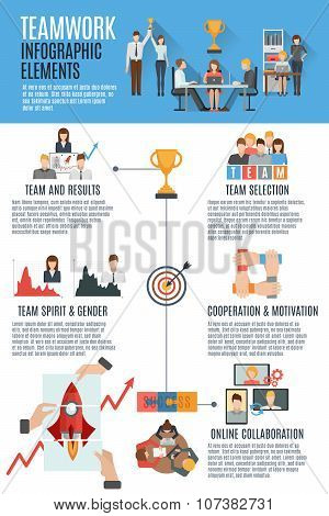 Teamwork management infographic banner