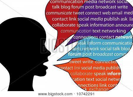 Person Social Communication Words Text Speech