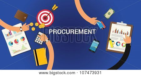 procurement concept with money and graph chart
