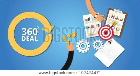 business deal 360 degree concept marketing