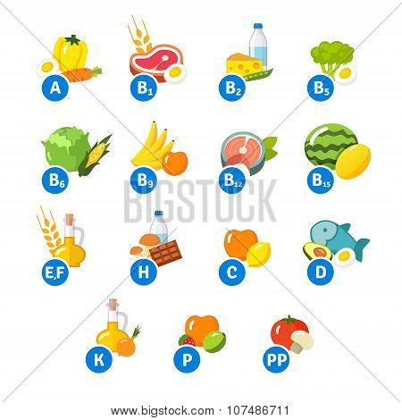 Chart of food icons and vitamin groups