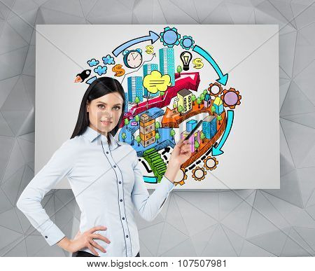 A Beautiful Brunette Is Pointing Out The Flowchart On The Whiteboard With The Colourful Sketch Of Ci