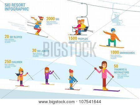 Ski Resort Infographic