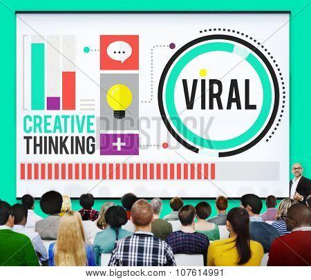 Viral Technology Global Communicatiion Sharing Concept