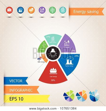 Info Graphic Chart, Icon And Pie Graph, Different Types Of Energy, Illustration Vector