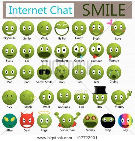 Set Chat Smile