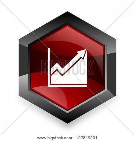 histogram red hexagon 3d modern design icon on white background