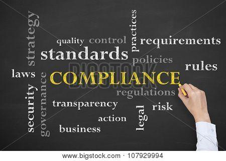 Compliance Concept Background