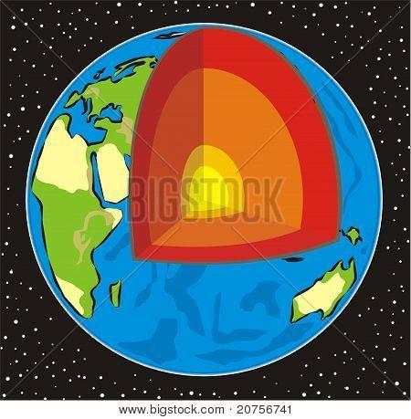 Diagrama de la tierra