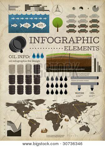 Conjunto de elementos de infografía | Textura de papel viejo | Diseño de estilo vintage | Iconos de aceite