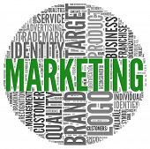 Marketing and branding concept in word tag cloud poster