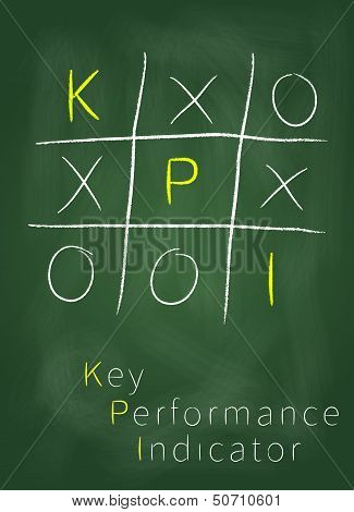 Key Performance Indicator On Blackboard
