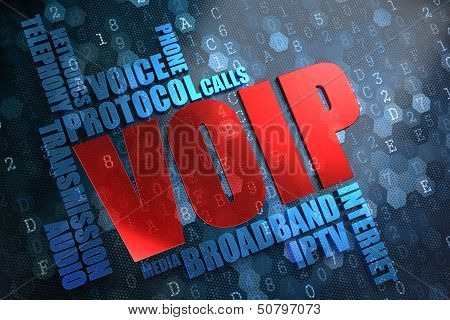VOIP. Wordcloud Concept.