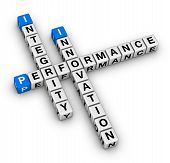 stock photo of integrity  - innovation integrity performance crossword puzzle blue white word - JPG