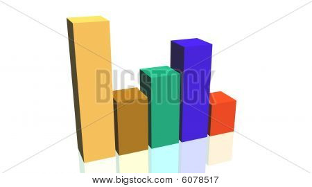 Colorful statistics histogram
