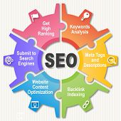 foto of color wheel  - Colorful Wheel of search engine optimization concept - JPG