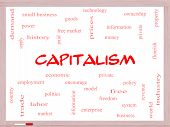 Capitalism Word Cloud Concept On A Whiteboard
